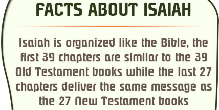 Isaiah Facts